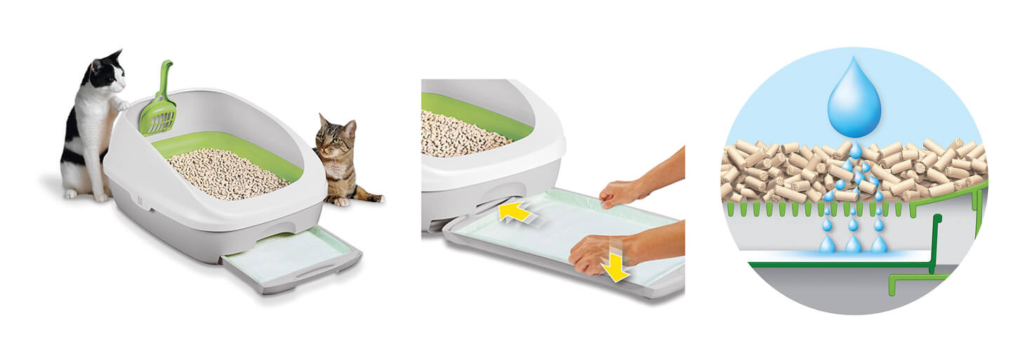 Tidy Cats Cat Litter, Breeze, Litter Box Kit System